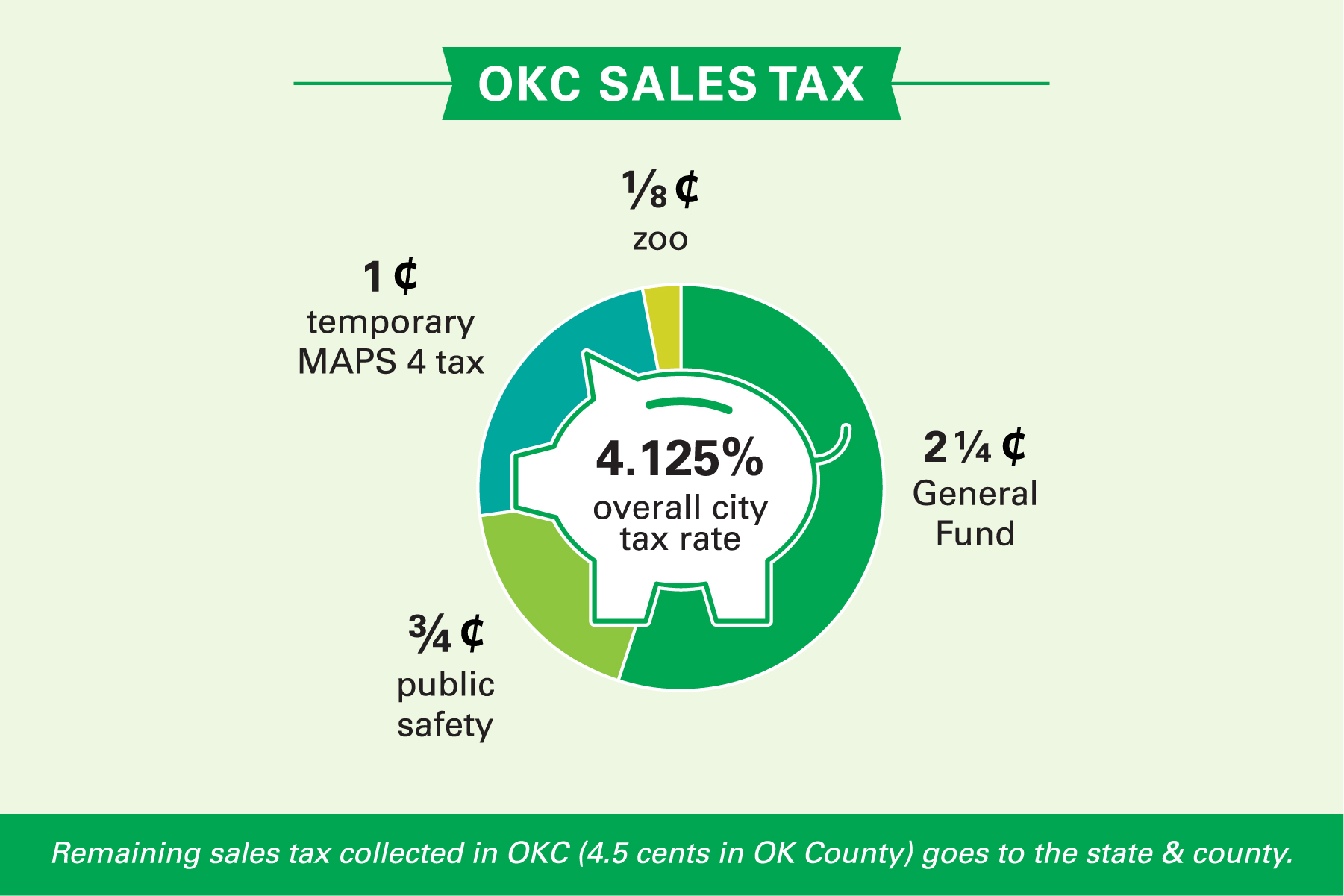 Sales_Tax_Graphic-Web2020-01